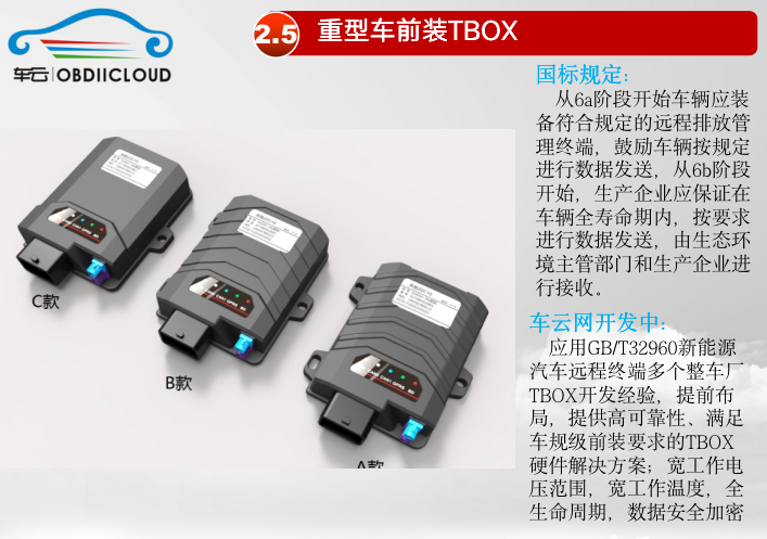GB17691tbox